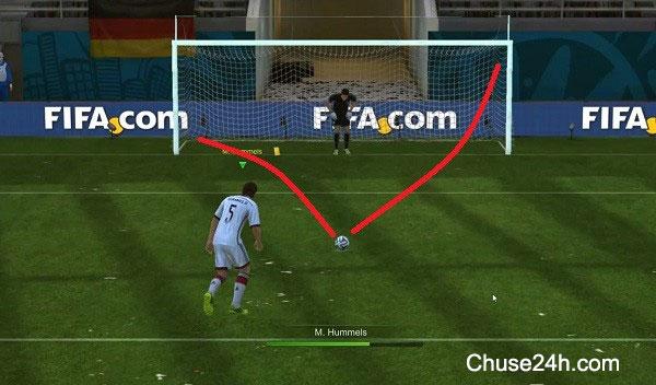 Bí Kíp Chiến Thắng Penalty Trong FO3