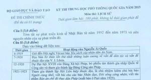 Đề thi và gợi ý làm bài môn Lịch sử