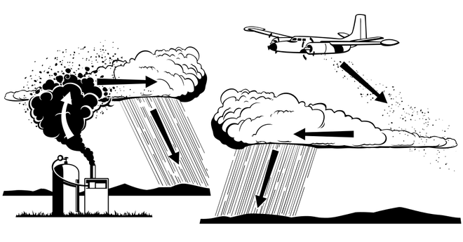 Cloud seeding có thể được thực hiện bằng việc xả hóa chất từ dưới đất lên mây hoặc thả từ máy bay xuống.